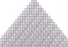 Mô hình tam giác Pascal